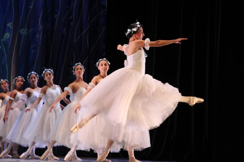 El  Ballet  Guatemala