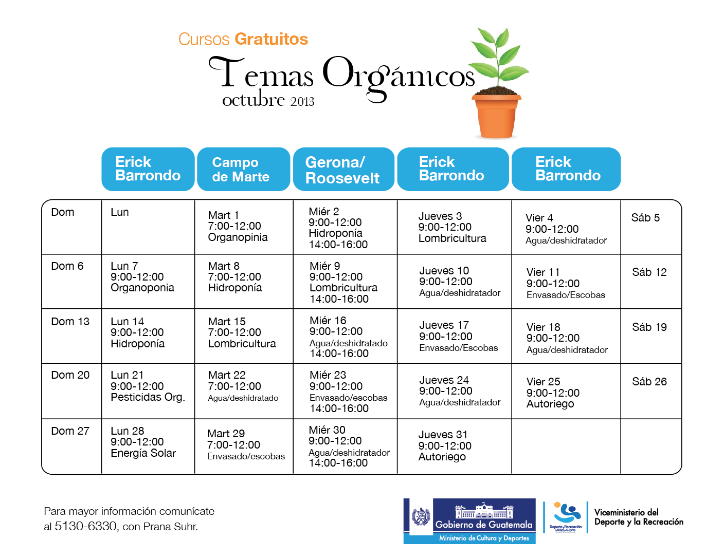organicos Oct