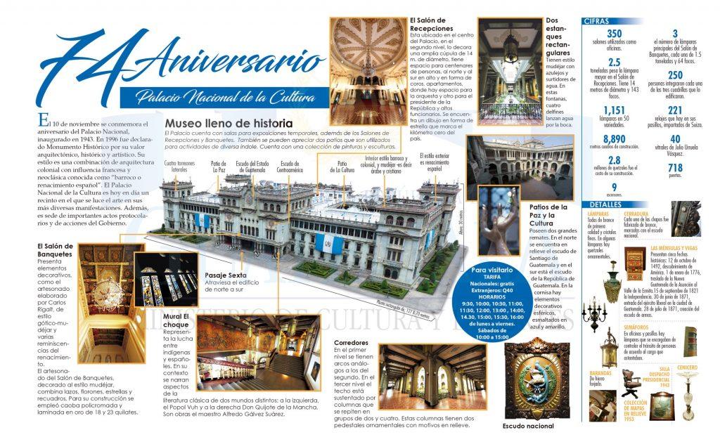 infografia Palacio 1
